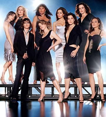 Who S Really Gay On The L Word 109