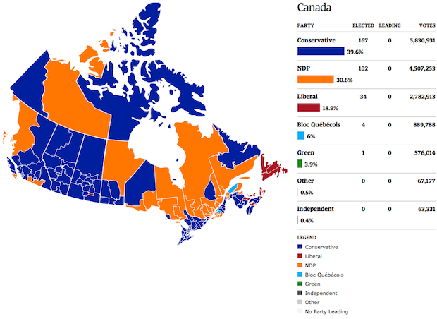 "What Happened in the Canadian Election? or, ""Do You Still ..."