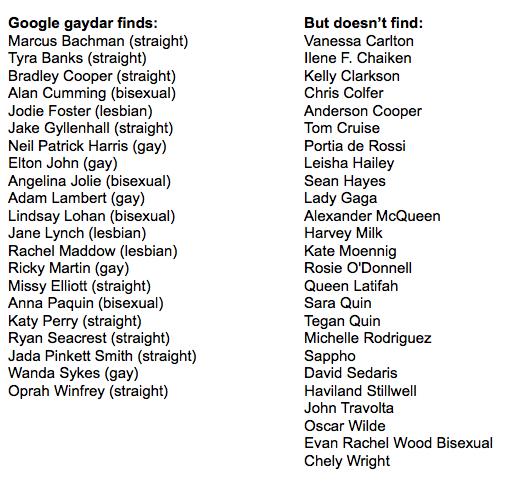 book contemporary musicians profiles