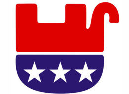 upside down GOP