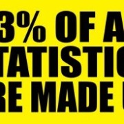 53-percent-of-statistics-are-made-up