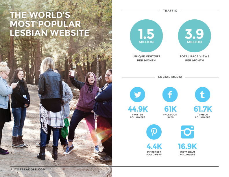 ADVERTISE WITH THE WORLD'S MOST POPULAR LESBIAN WEBSITE   TRAFFIC: 1.5 Million Uniques per month / 3.9 Total Page Views per month   Social Media – 44.9K Twitter Followers / 61K Facebook Likes / 61.7K Tumblr Followers / 4.4K Pinterest Followers / 16.9K Instagram Followers