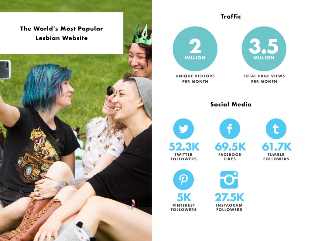 The World's Most Popular Lesbian Website | 2 million uniques a month | 3.5 million page views month | 52.3K twitter followers | 69.5K facebook likes | 61.7K tumblr followers | 5K pinterest followers | 27.5K instagram followers