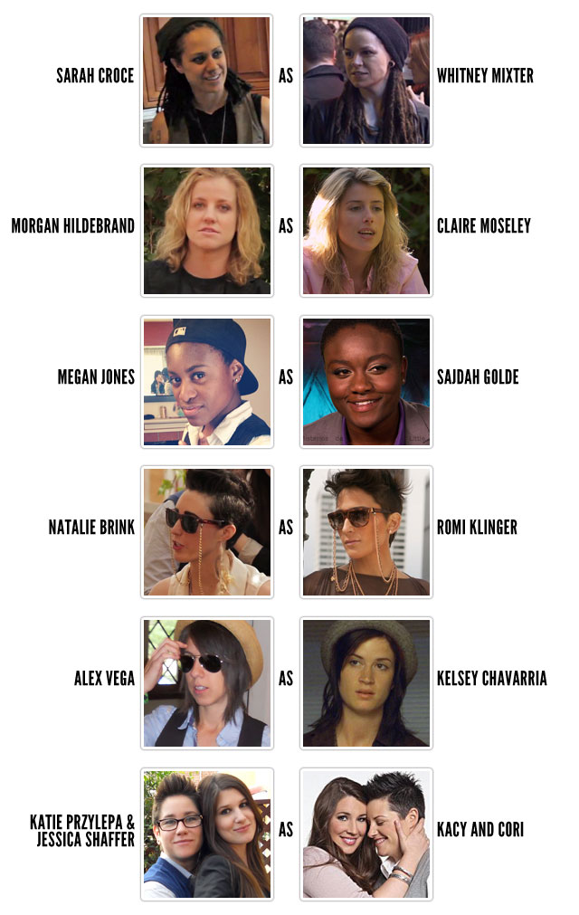 Real L Word Season 2 Parody Cast