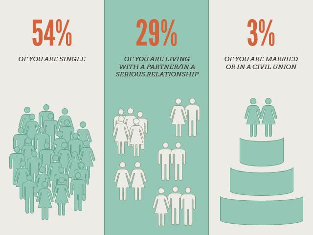 06-relationships