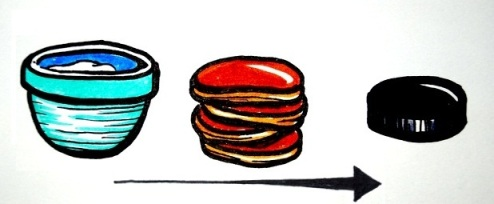 Pancake Evolution with Mixing