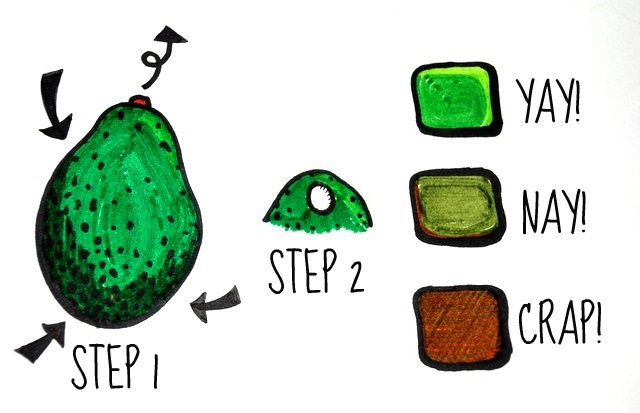 how to tell if an avocado is ripe enough