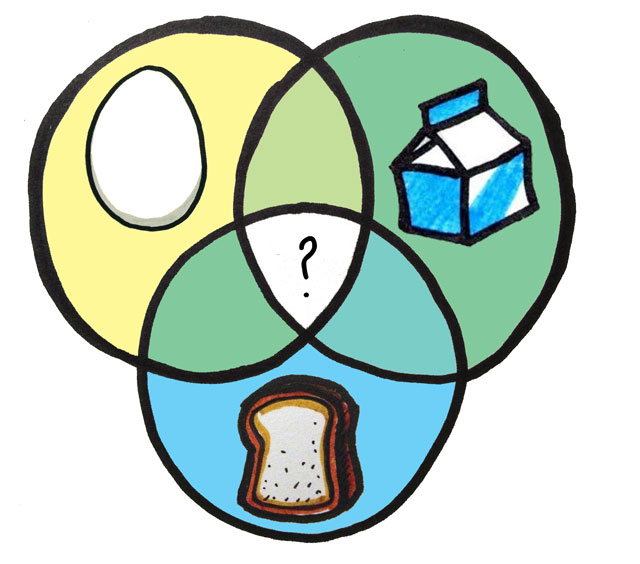 Other notable intersections? Christmas pudding, bobotie and milk spilled onto your eggs n'  toast.