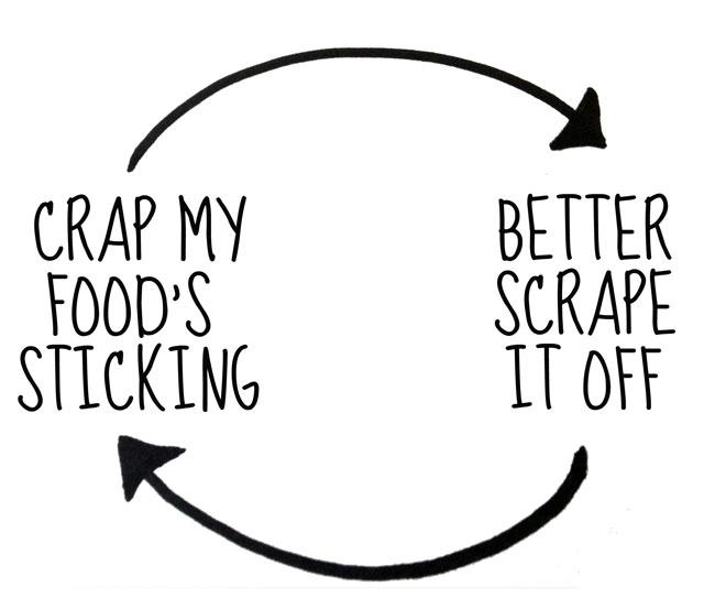 Yay feedback loops