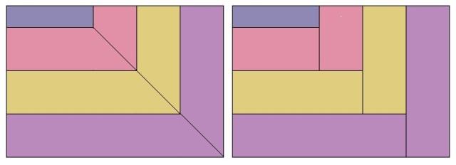corner problem