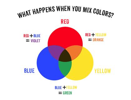 colormixing
