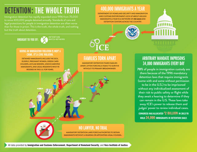 truth about illegal immigration essay