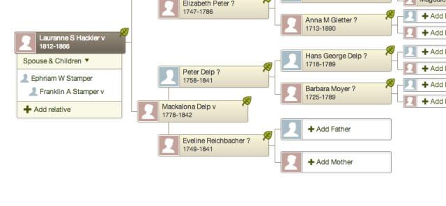 Mackalona Delp is my favorite ancestor
