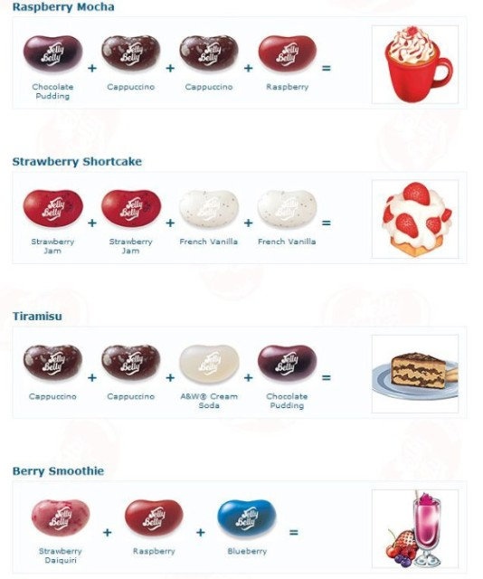jelly_belly_recipes