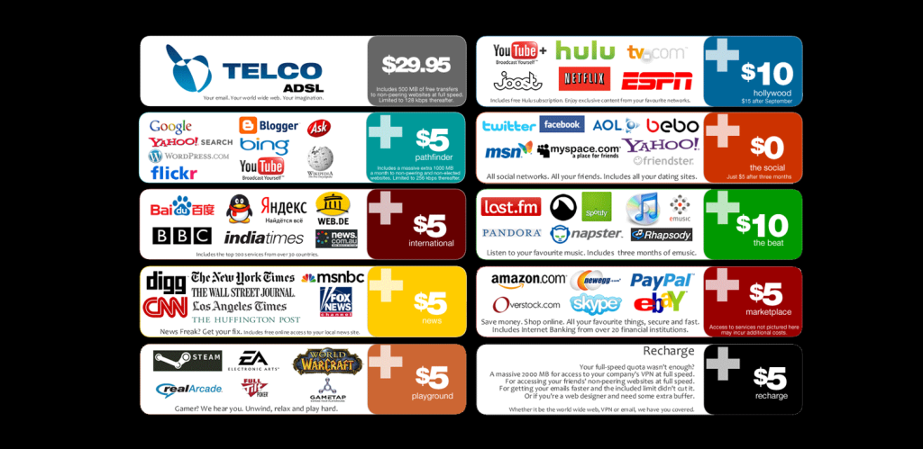 Would we buy internet that looks like a cable package? I don't even buy cable that looks like a cable package. And where would our logo fall? via Leadership For Geeks