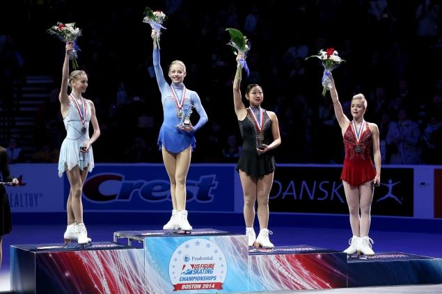 world-championships