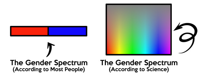 Agender asexual definition