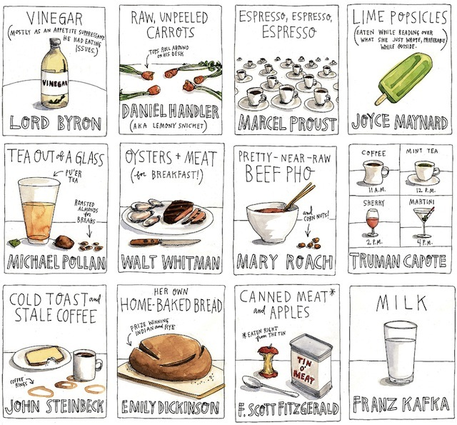 This illustration of the favored working foods of famous writers goes to show that literary genius and culinary genius do not always go hand in hand. (Via Wendy MacNaughton)