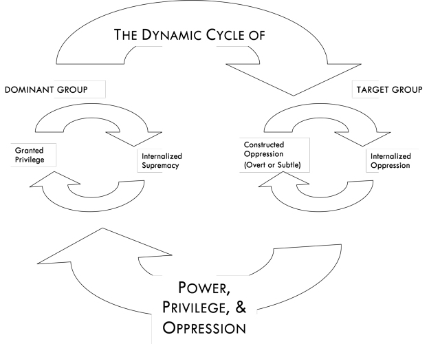 Special thanks to OpenSource Leadership Strategies for creating this visual!