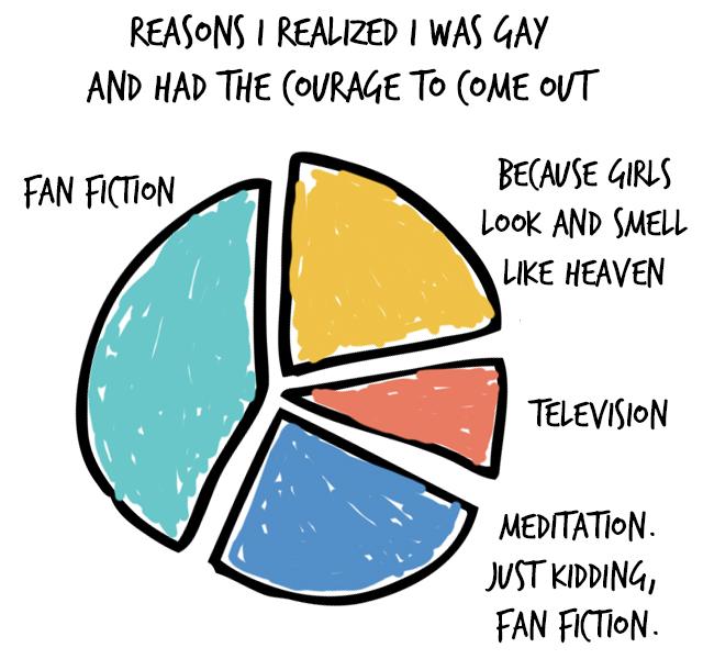 fan-fiction-chart-2