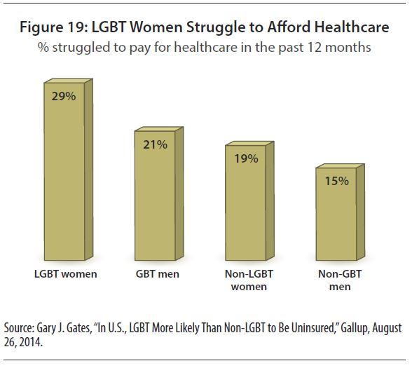 via LGBT MAP