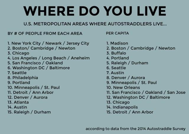 where-do-you-live-9
