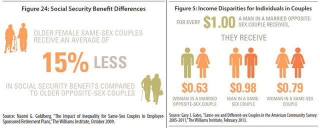 MAP-womens-econ-couples-duo-640x256