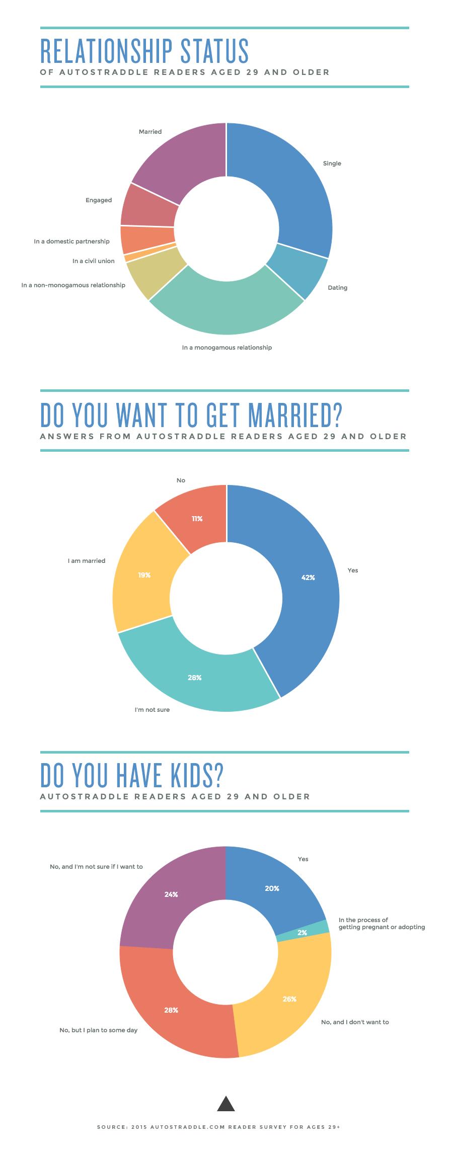 Infographic by Alex Vega