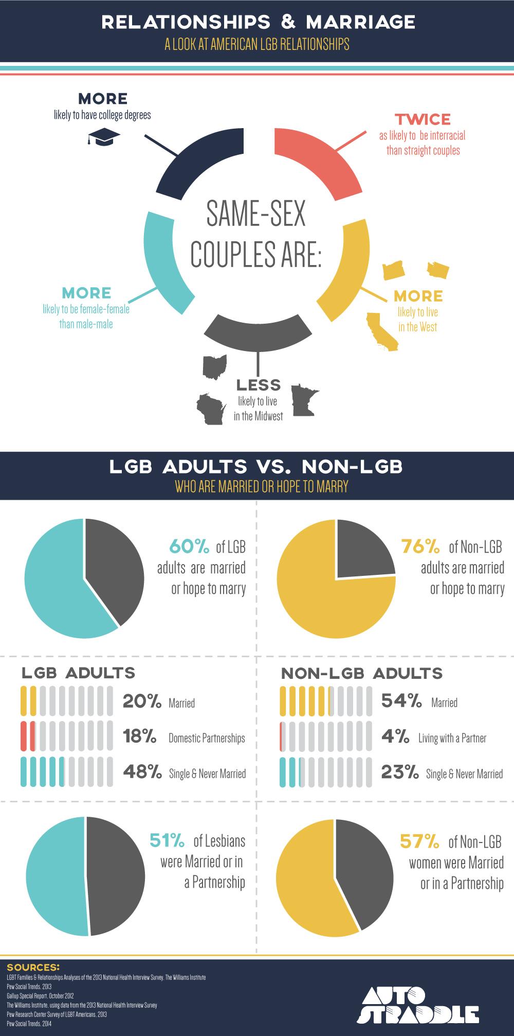 infographic by intern nikki
