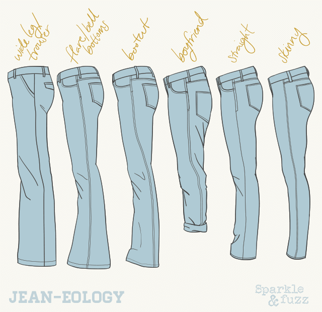 Types. Cut, rise and wash differentiate women jeans types. You will save time, money and frustration by knowing these distinctions. Cut. Cut refers to the jean's leg shape. Boot-cut and flare-leg jeans flare at the bottom; straight-leg and skinny jean's legs do not.