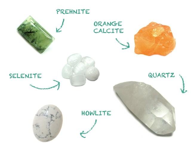 crystalsfortarot