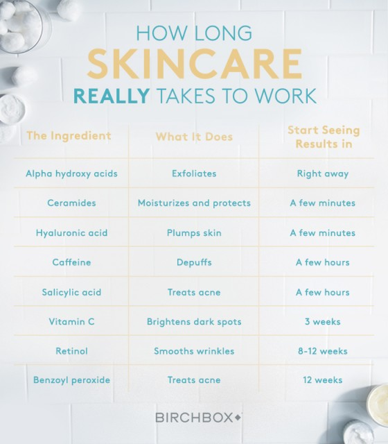 January_SkincareGraphic_HeroChart_(1)