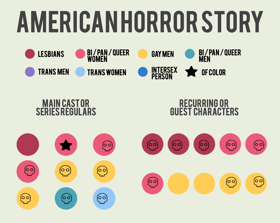 american-horror-story-2