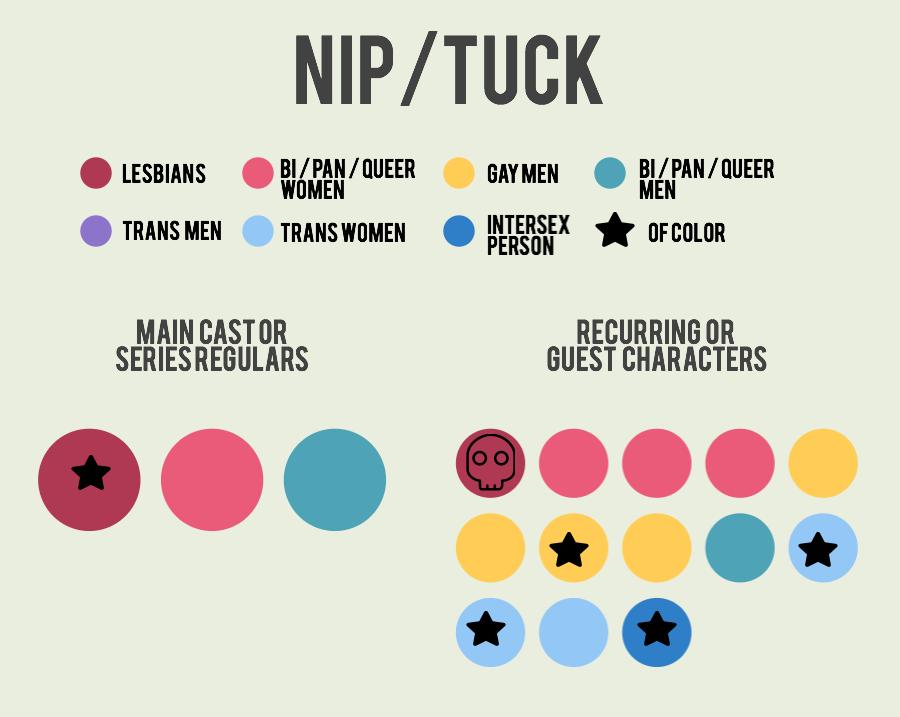 nip-tuck-3