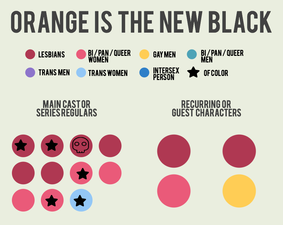 orange-is-the-new-black-3