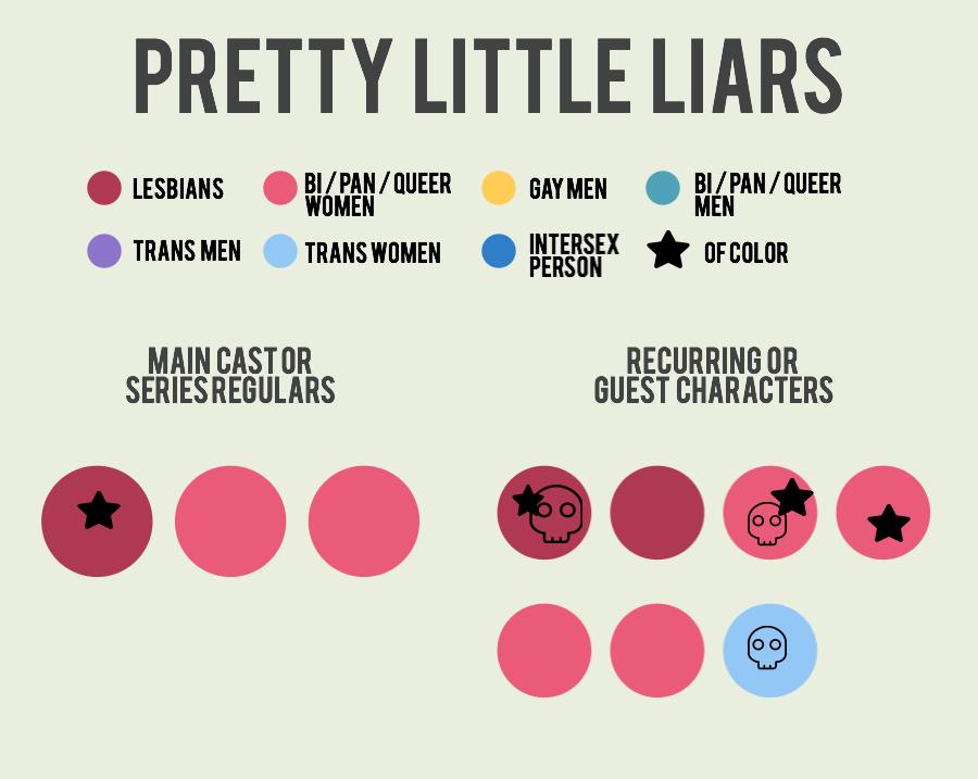 pretty-little-liars-3