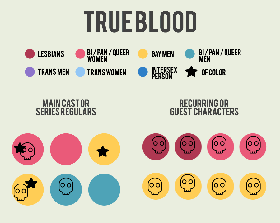 true-blood-2