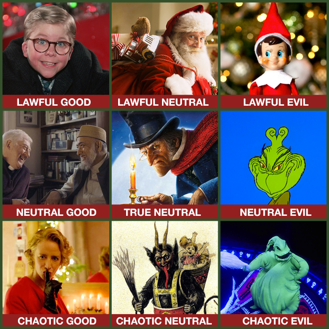 Heres Your Christmas Dd Alignment Chart You Festive Geeks