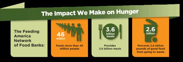 impact-we-make-wide