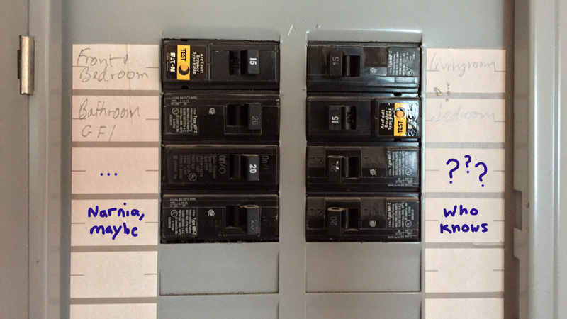 Fuse Box In An Apartment : Apartment fuse box mapping wiring diagram images