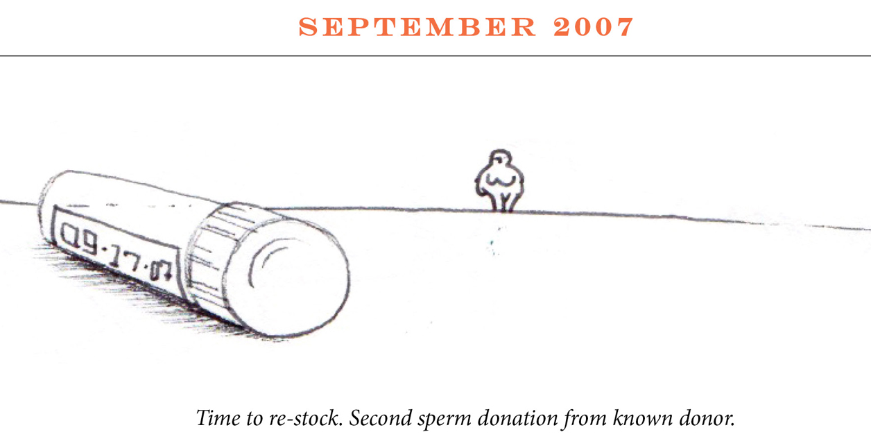 "September 2007 Image description: A vile sits in the foreground with the same fertility goddess from April on the distant horizon Caption: ""Time to re-stock. Second sperm donation from known donor."""
