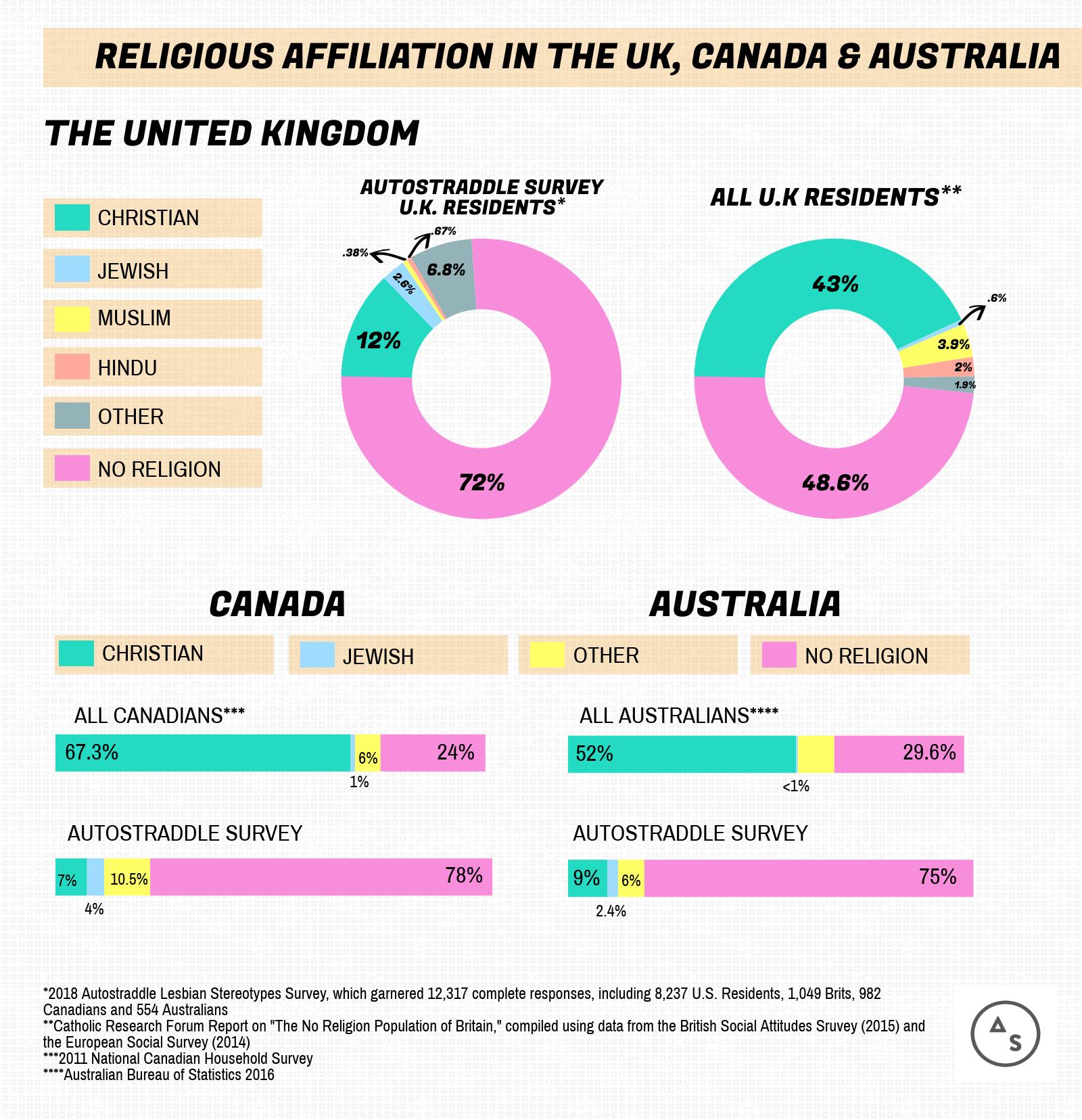 Sufi islam homosexuality statistics