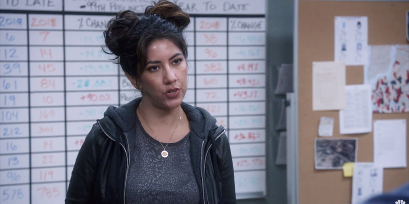 """Boobs on Your Tube: """"Brooklyn Nine-Nine"""" Gives Rosa a Girlfriend and a Chance to Make Up With Her Mom"""