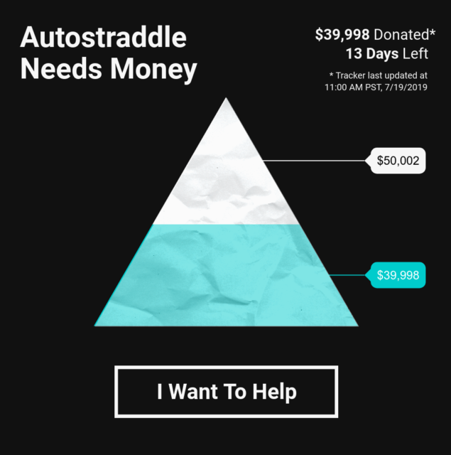 Autostraddle Fundraising Tracker / $39,998 To Go / Last Updated: 7/19 at 11am PST / Button: I Want To Help