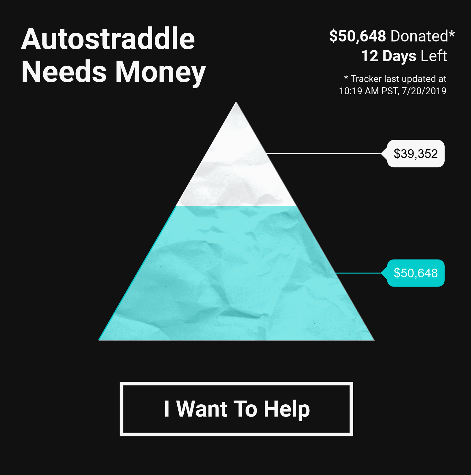 Autostraddle Needs Money / [visual] Fundraising Tracker / $50,648 Donated / Last Updated: 7.20 at 10:19am PST / [button] I Want To Help