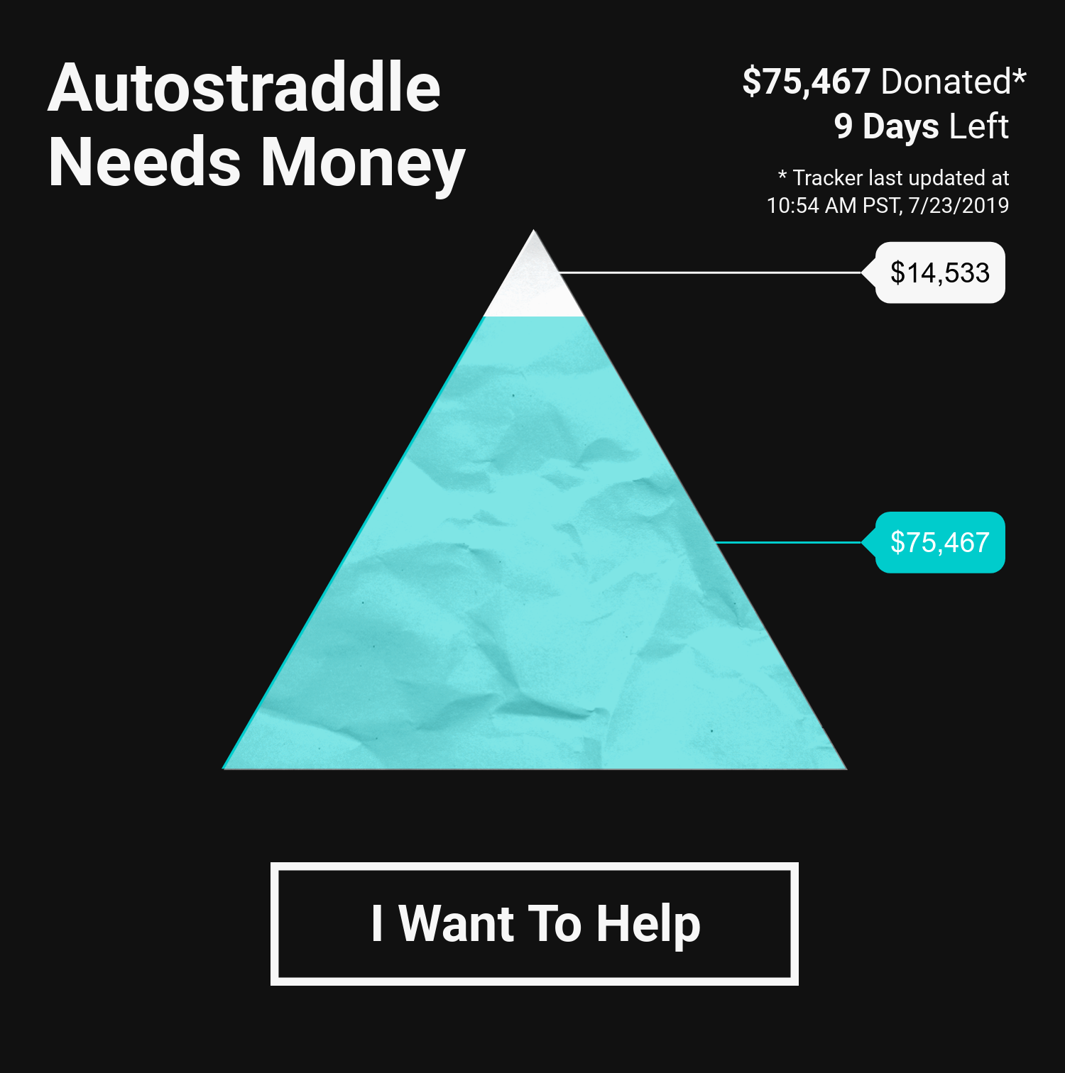Autostraddle Needs Money / [visual] Fundraising Tracker / $75,467 Donated / Last Updated: 7.23 at 10:54 am PST / [button] I Want To Help