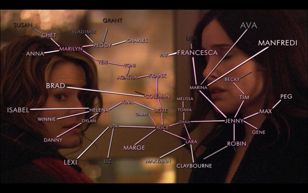 A zoomed-in shot of Helena and Alice's faces. Over top of their faces is a mapping of The Chart.