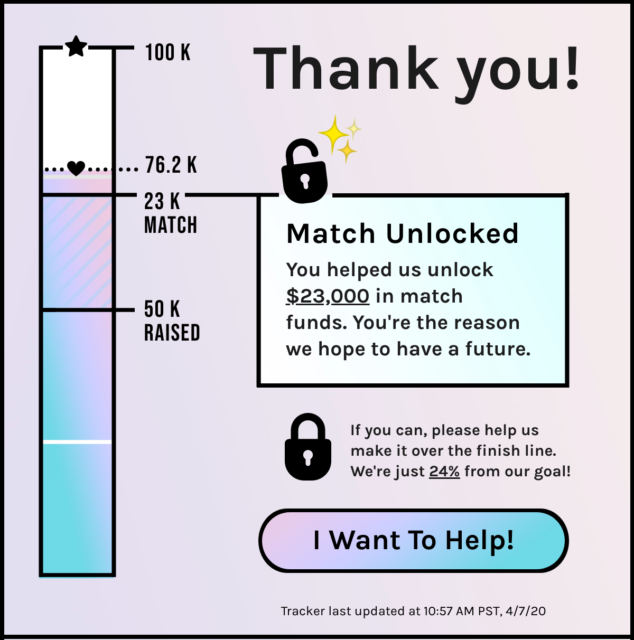 "Tracker with text and open padlock image that reads: ""Thank you! Match unlocked you helped us unlock $23,000 in match funds. You're the reason we hope to have a future. If you can, please help us make it over the finish line. We're just 24% from our goal! I want to help is written on a button. Current funds: $72.6K. Tracker updated 10:57AM PST 4/7/20"