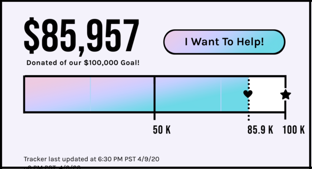 $85,957 of our $100,000 goal reached! Will you help? Tacker last updated 4.9.20 6:30pm PST