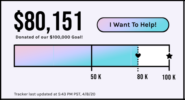 $80,151 to our $100,000 goal Tracker last updated at 5:43 PM PST, 4/8/20